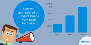 Product Hunt launches businesses successfully5